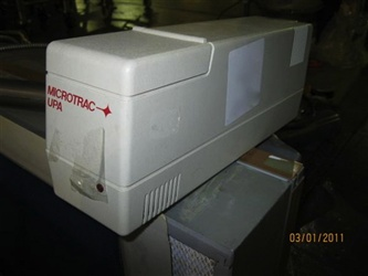 Microtrac Partical Size Analyzer